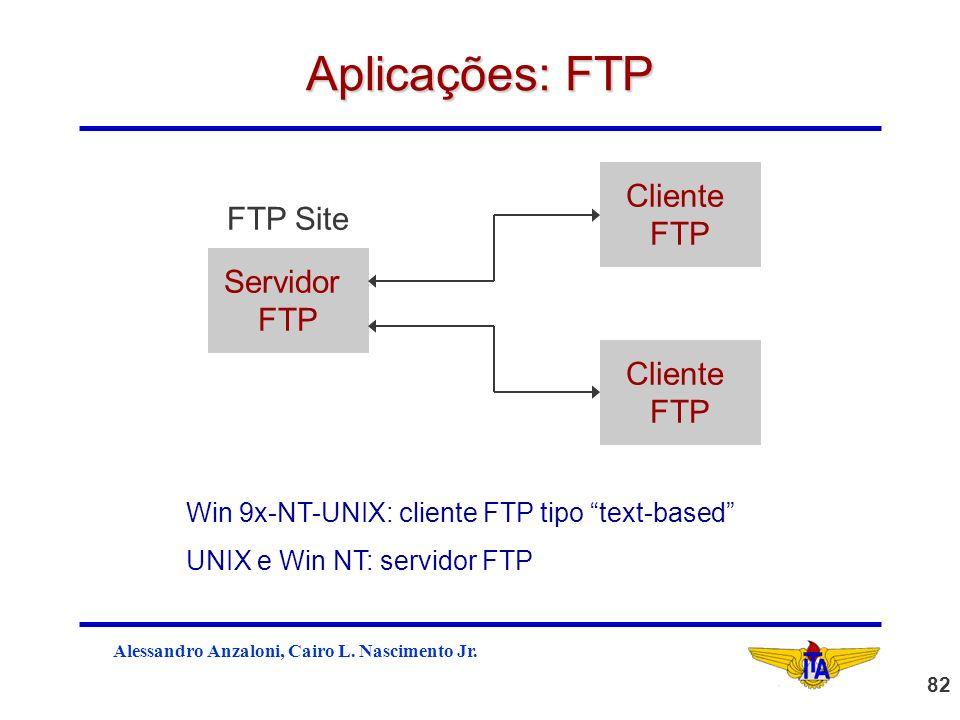 Aplicações: FTP Cliente FTP FTP Site Servidor FTP Cliente FTP