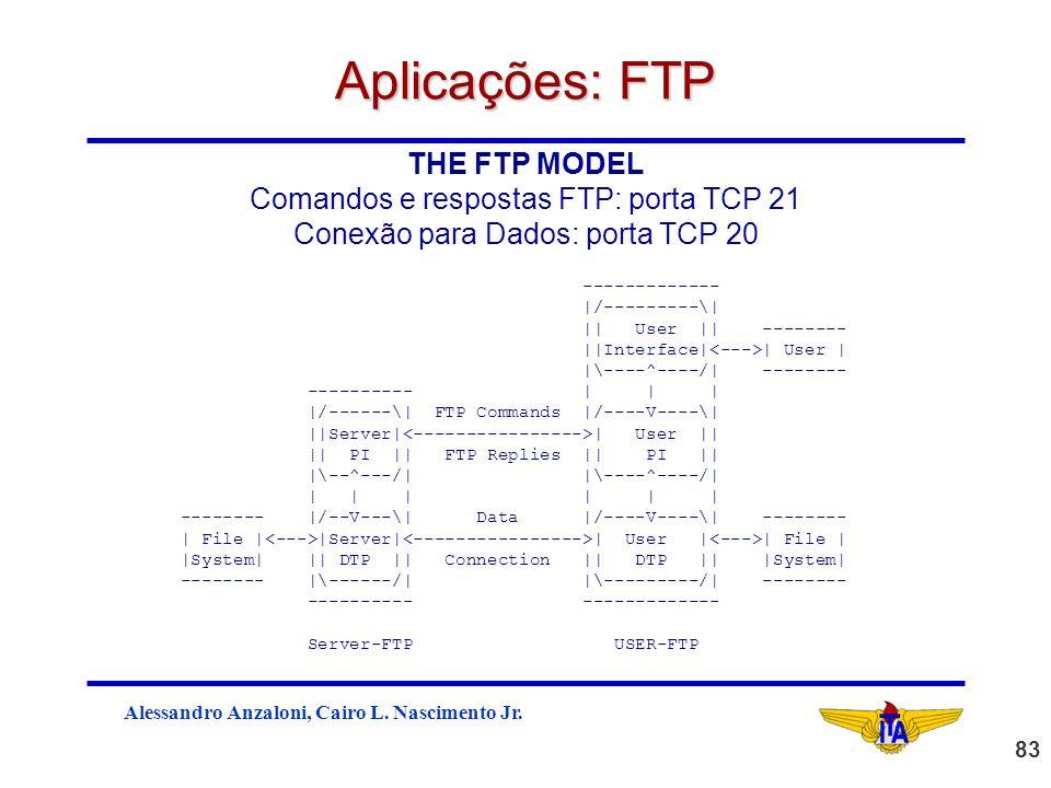 Aplicações: FTP THE FTP MODEL Comandos e respostas FTP: porta TCP 21