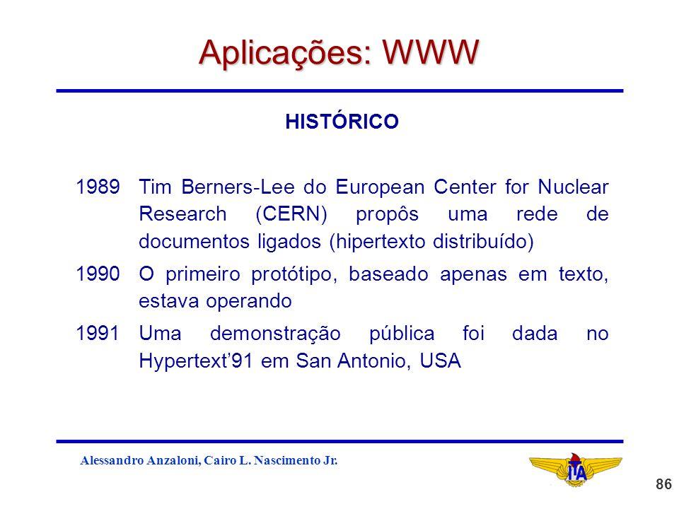 Aplicações: WWW HISTÓRICO