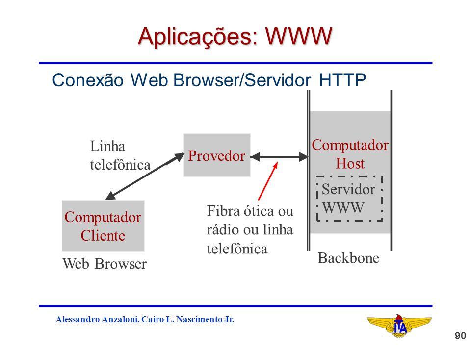 Aplicações: WWW Conexão Web Browser/Servidor HTTP Computador Host