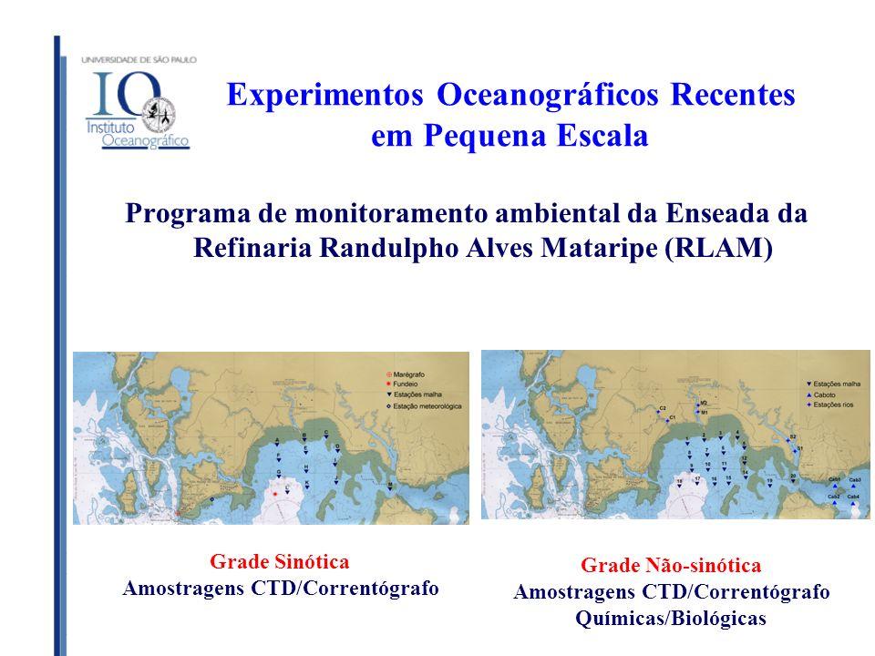 Experimentos Oceanográficos Recentes em Pequena Escala