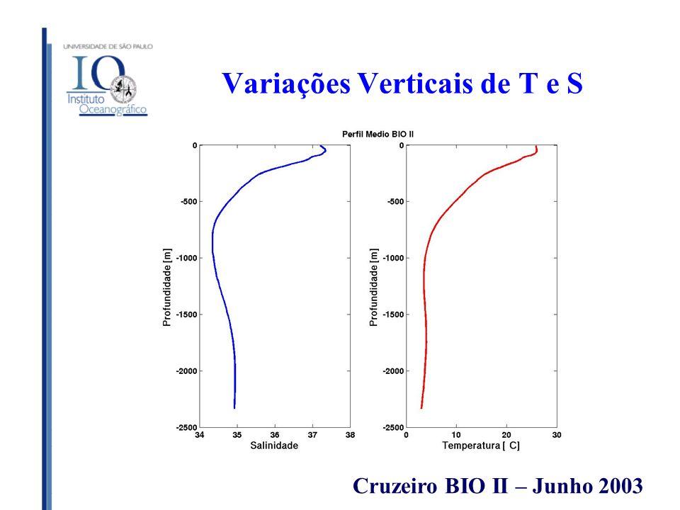 Variações Verticais de T e S