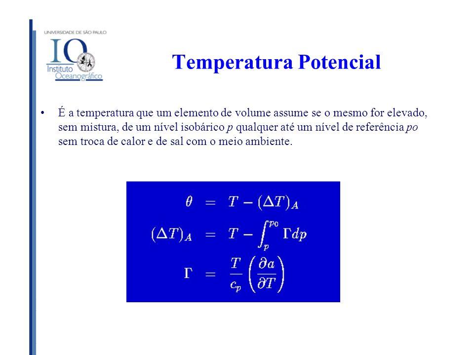 Temperatura Potencial