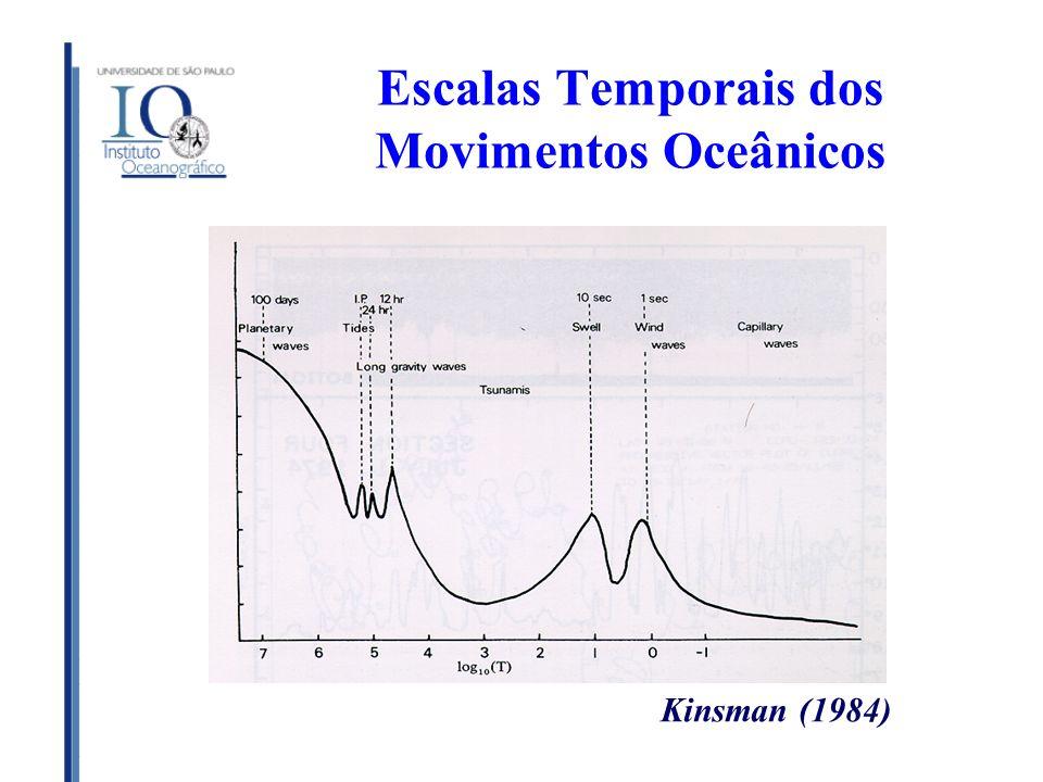 Escalas Temporais dos Movimentos Oceânicos