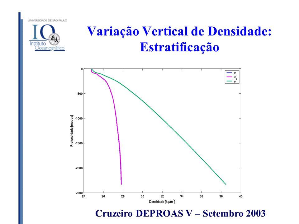 Variação Vertical de Densidade: Estratificação