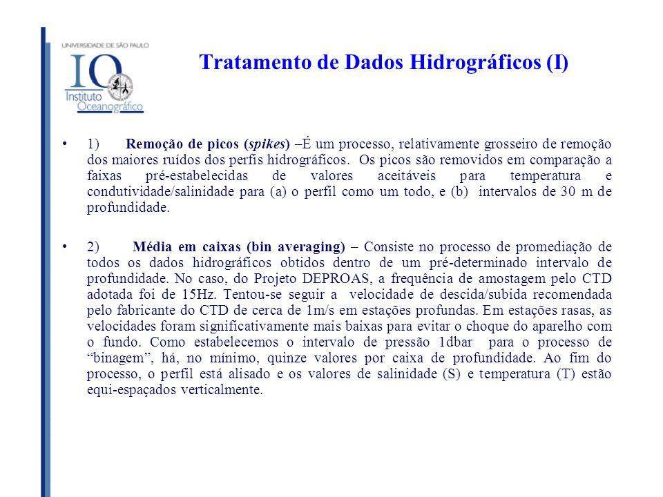 Tratamento de Dados Hidrográficos (I)