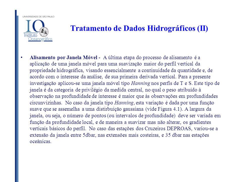 Tratamento de Dados Hidrográficos (II)