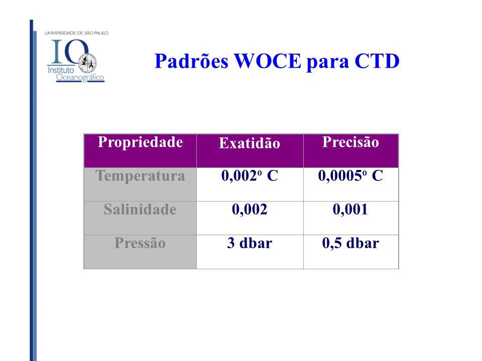 Padrões WOCE para CTD Propriedade Exatidão Precisão Temperatura