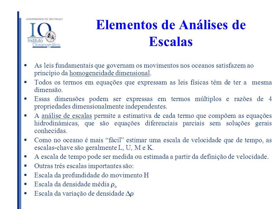 Elementos de Análises de Escalas