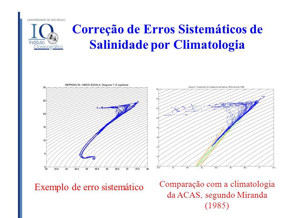 Correção de Erros Sistemáticos de Salinidade por Climatologia
