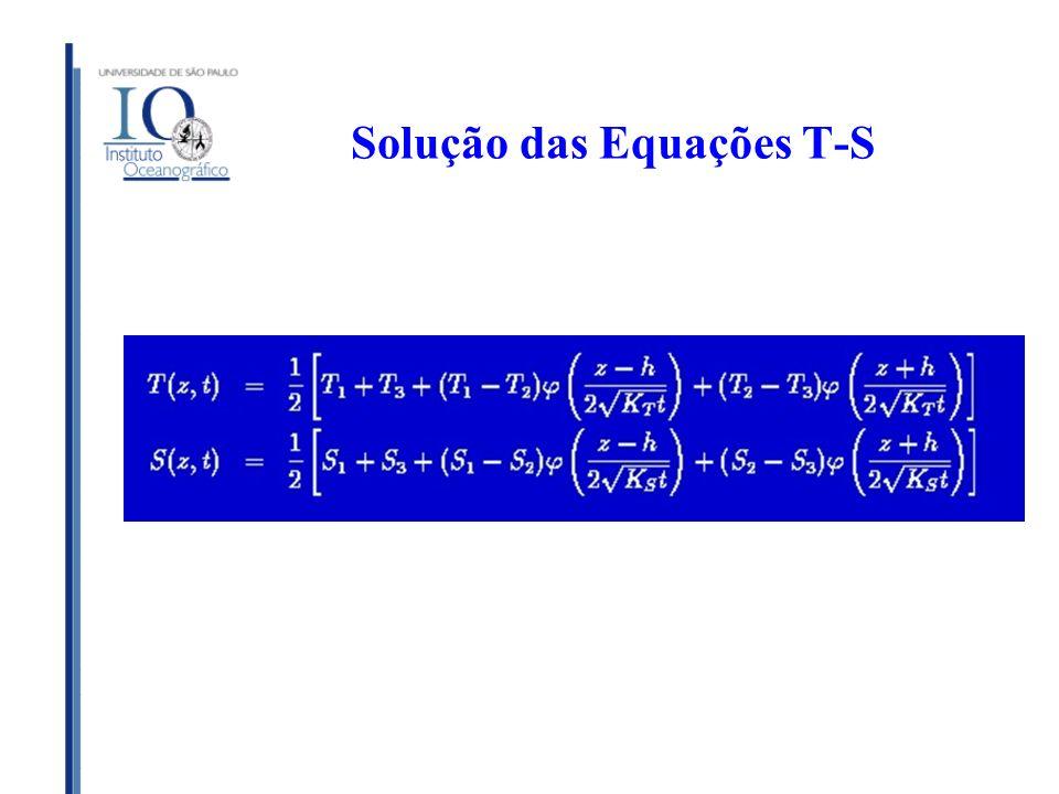 Solução das Equações T-S