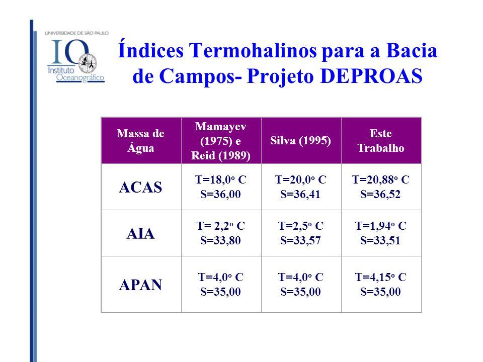 Índices Termohalinos para a Bacia de Campos- Projeto DEPROAS