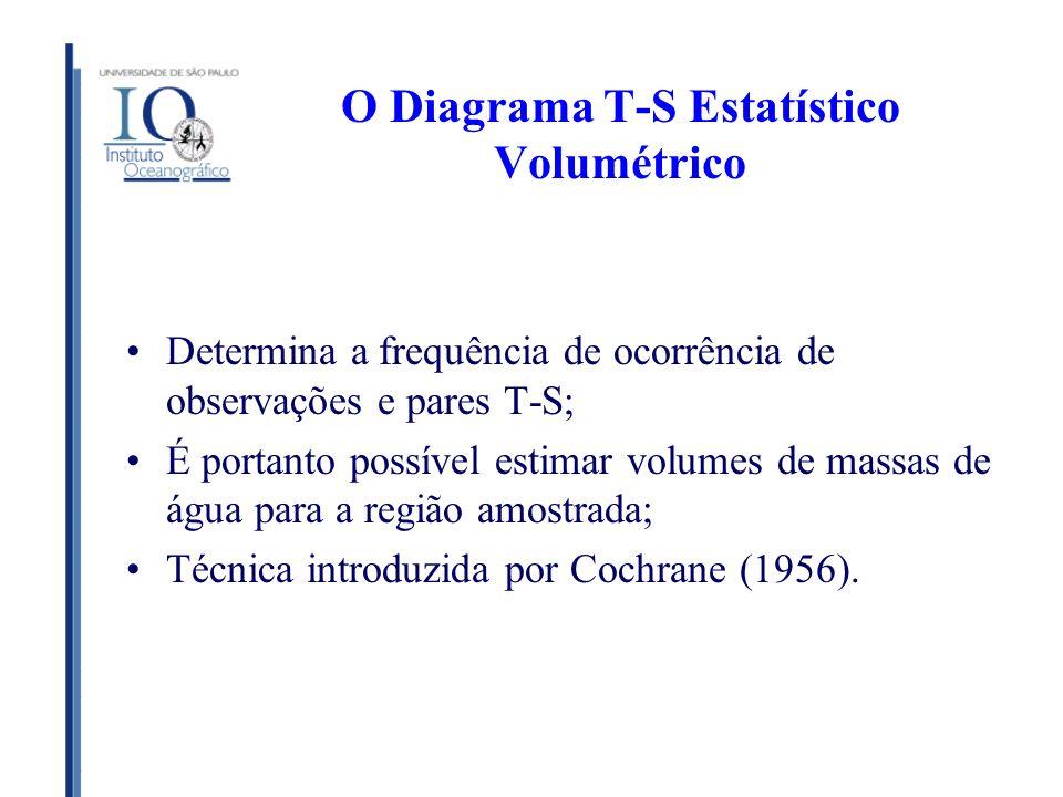 O Diagrama T-S Estatístico Volumétrico