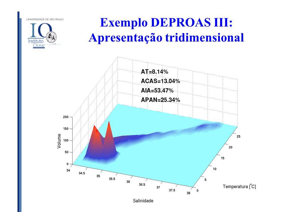 Exemplo DEPROAS III: Apresentação tridimensional