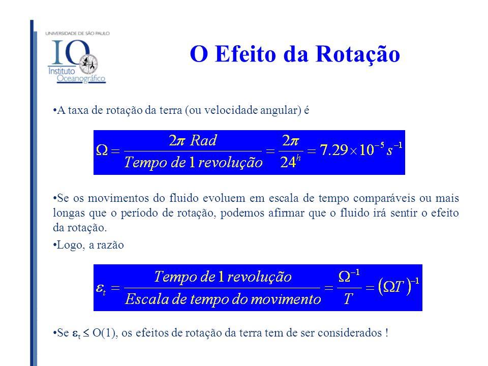 O Efeito da Rotação A taxa de rotação da terra (ou velocidade angular) é.