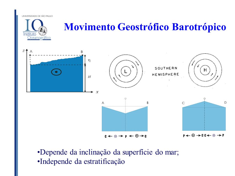 Movimento Geostrófico Barotrópico