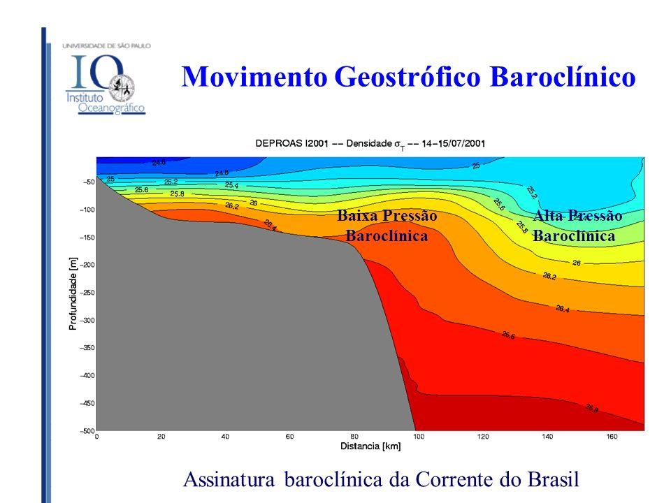 Movimento Geostrófico Baroclínico