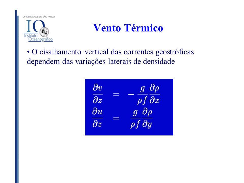 Vento Térmico O cisalhamento vertical das correntes geostróficas dependem das variações laterais de densidade.