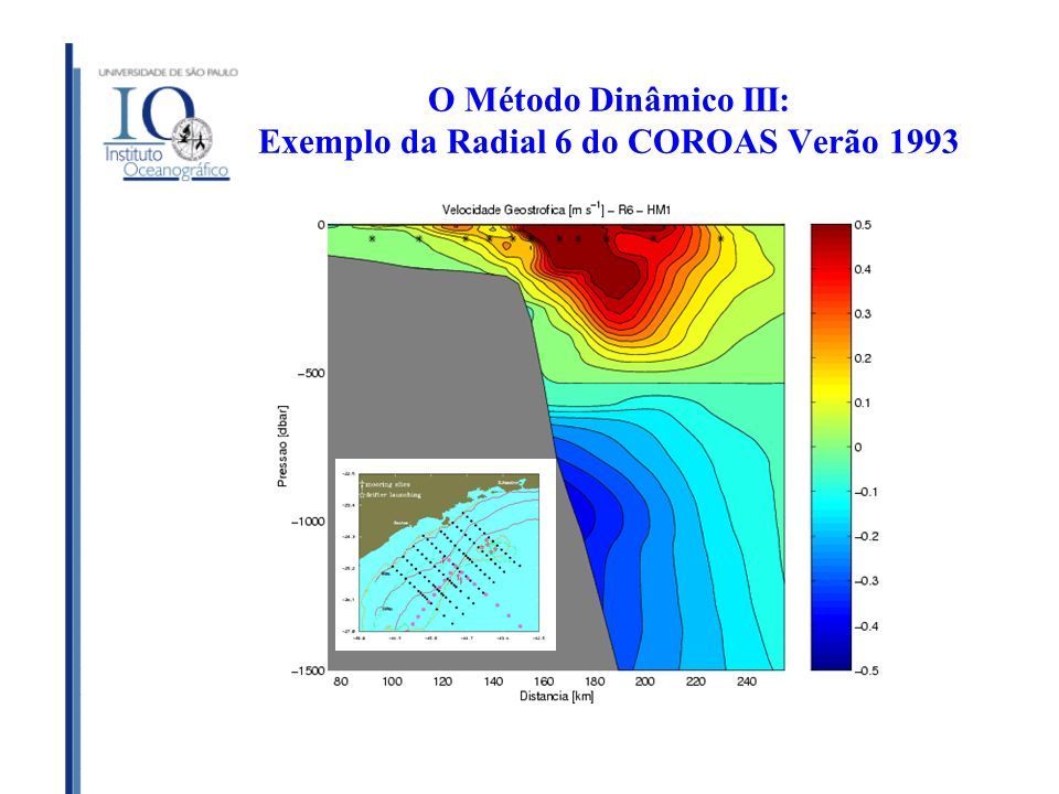 O Método Dinâmico III: Exemplo da Radial 6 do COROAS Verão 1993