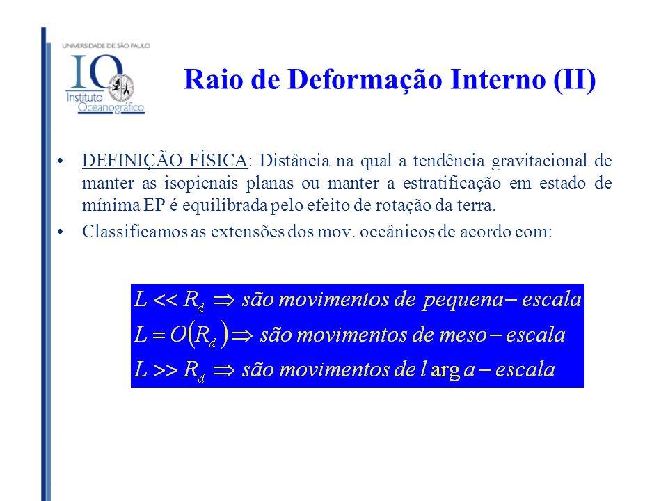 Raio de Deformação Interno (II)