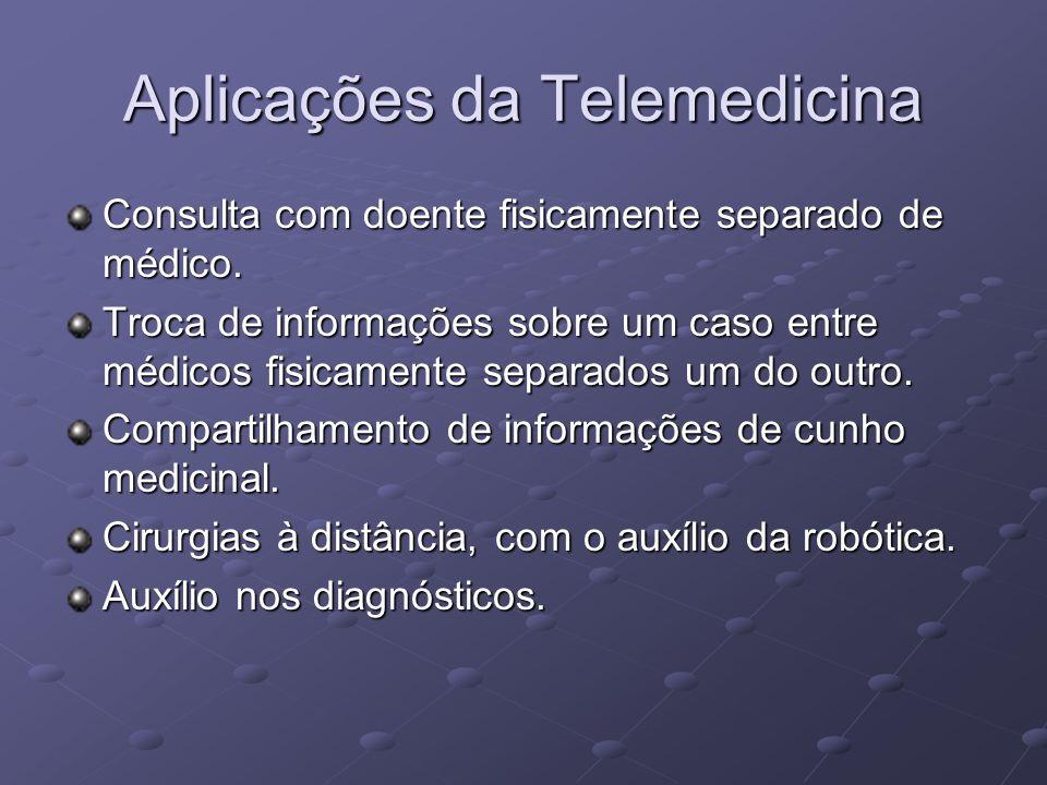 Aplicações da Telemedicina