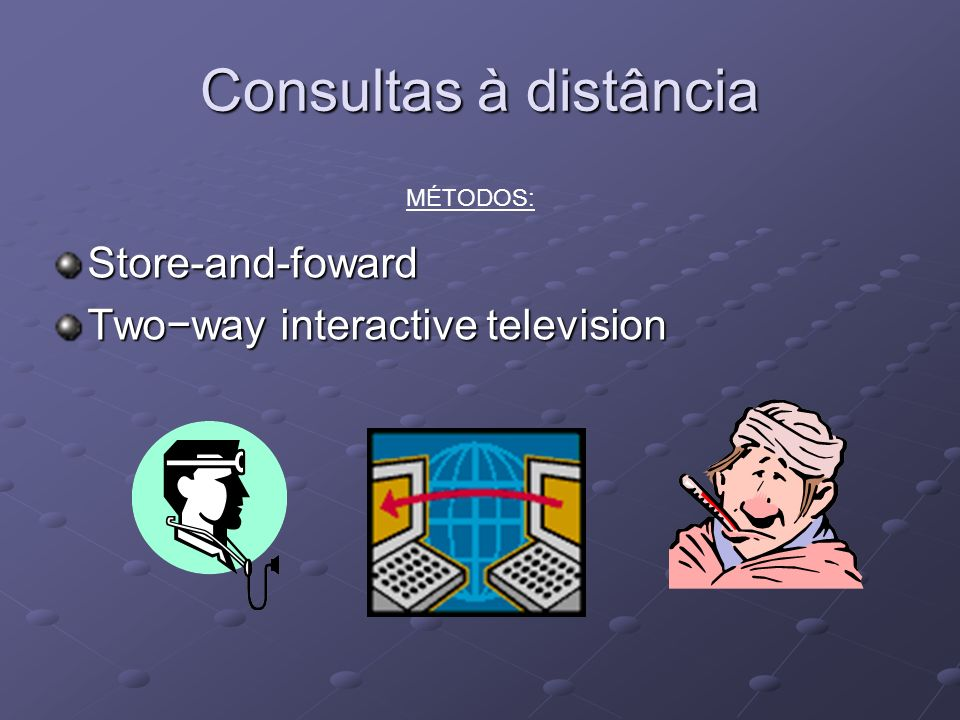 Consultas à distância Store-and-foward Two−way interactive television