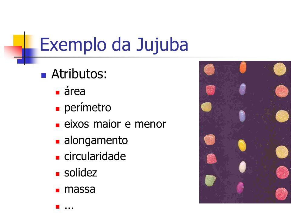 Exemplo da Jujuba Atributos: área perímetro eixos maior e menor