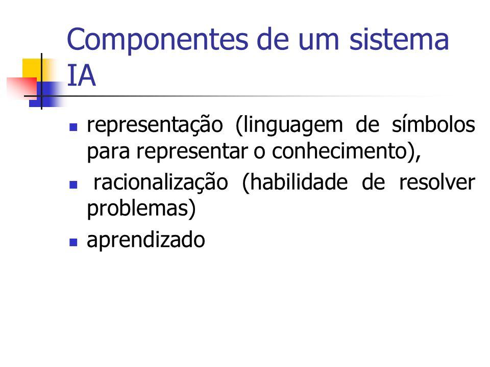 Componentes de um sistema IA