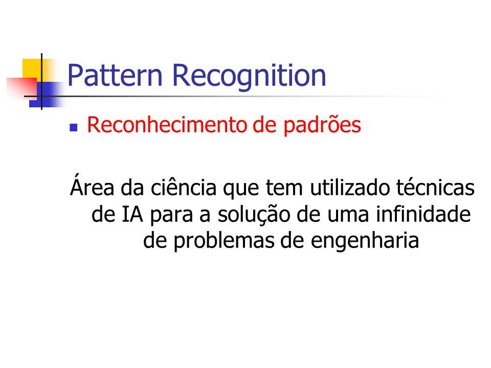 Pattern Recognition Reconhecimento de padrões
