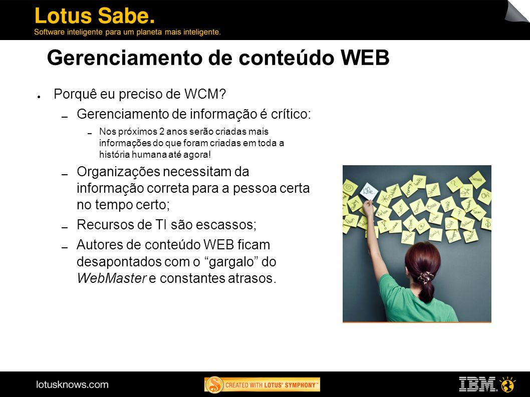Gerenciamento de conteúdo WEB