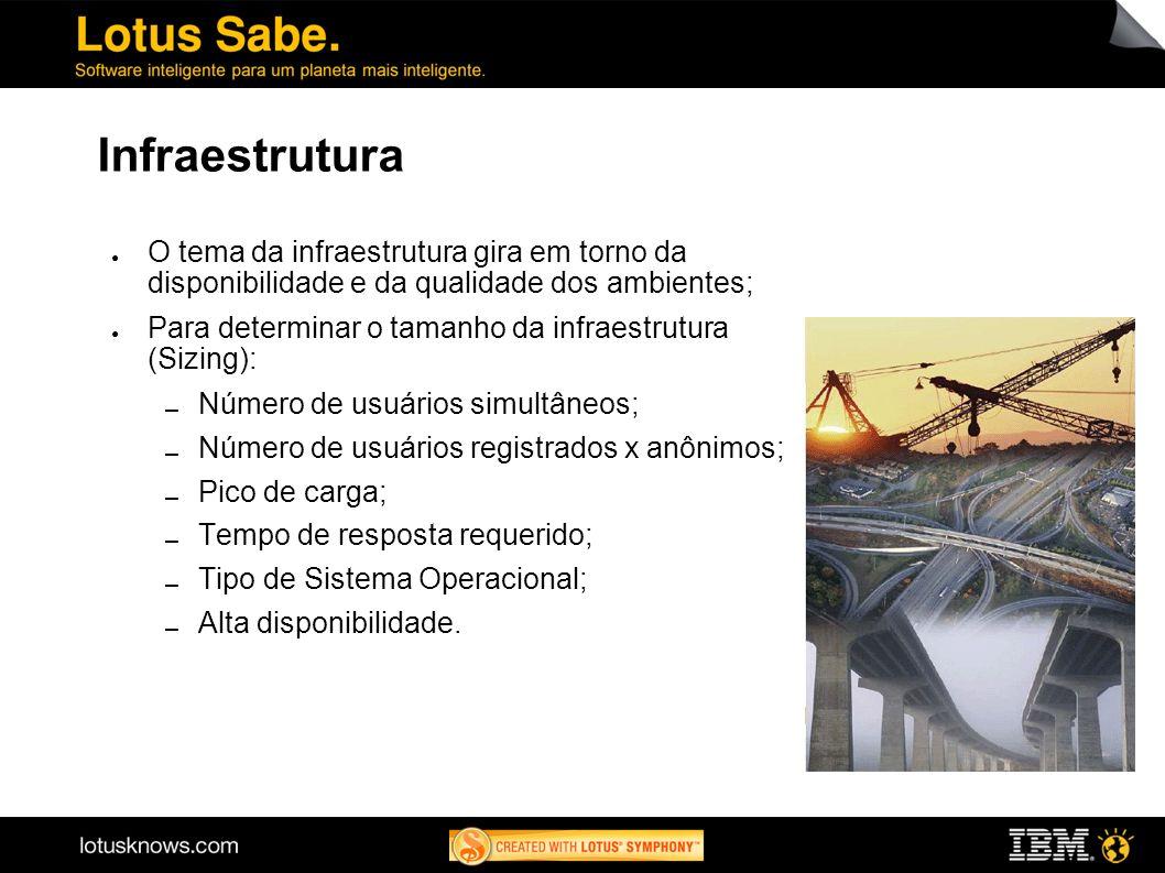 Infraestrutura O tema da infraestrutura gira em torno da disponibilidade e da qualidade dos ambientes;
