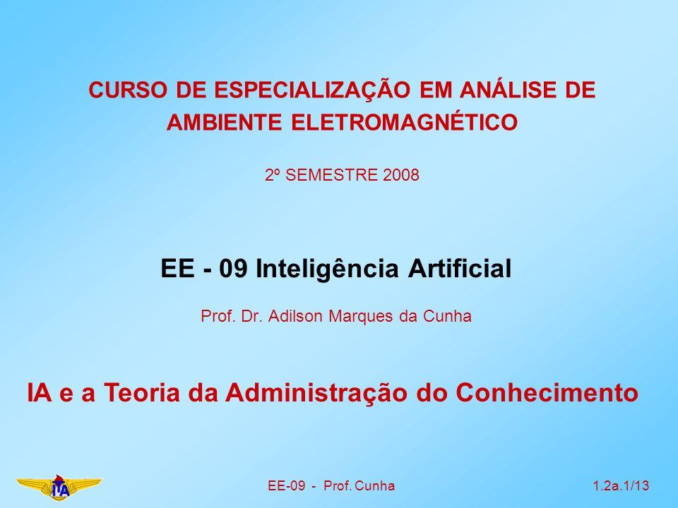 EE - 09 Inteligência Artificial Prof. Dr. Adilson Marques da Cunha