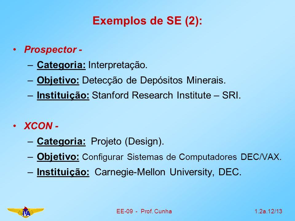 Exemplos de SE (2): Prospector - Categoria: Interpretação.
