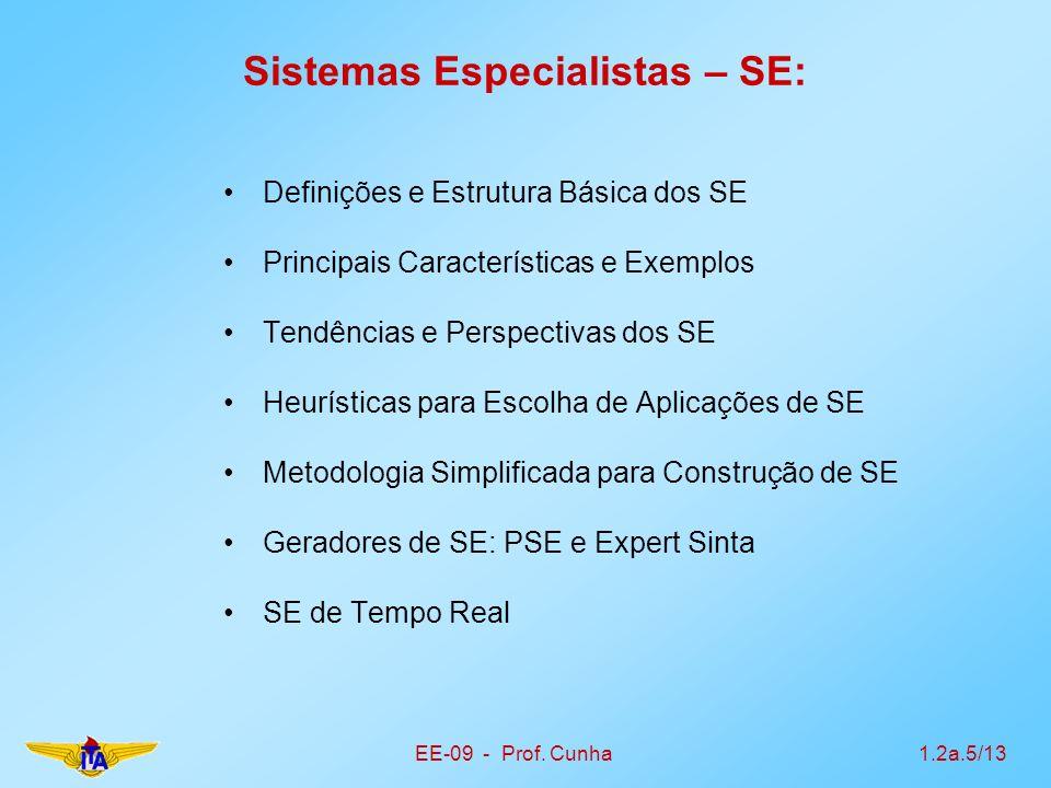 Sistemas Especialistas – SE: