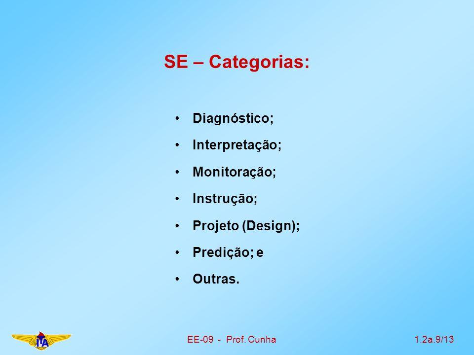 SE – Categorias: Diagnóstico; Interpretação; Monitoração; Instrução;