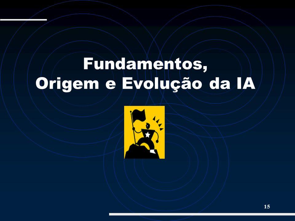 Fundamentos, Origem e Evolução da IA
