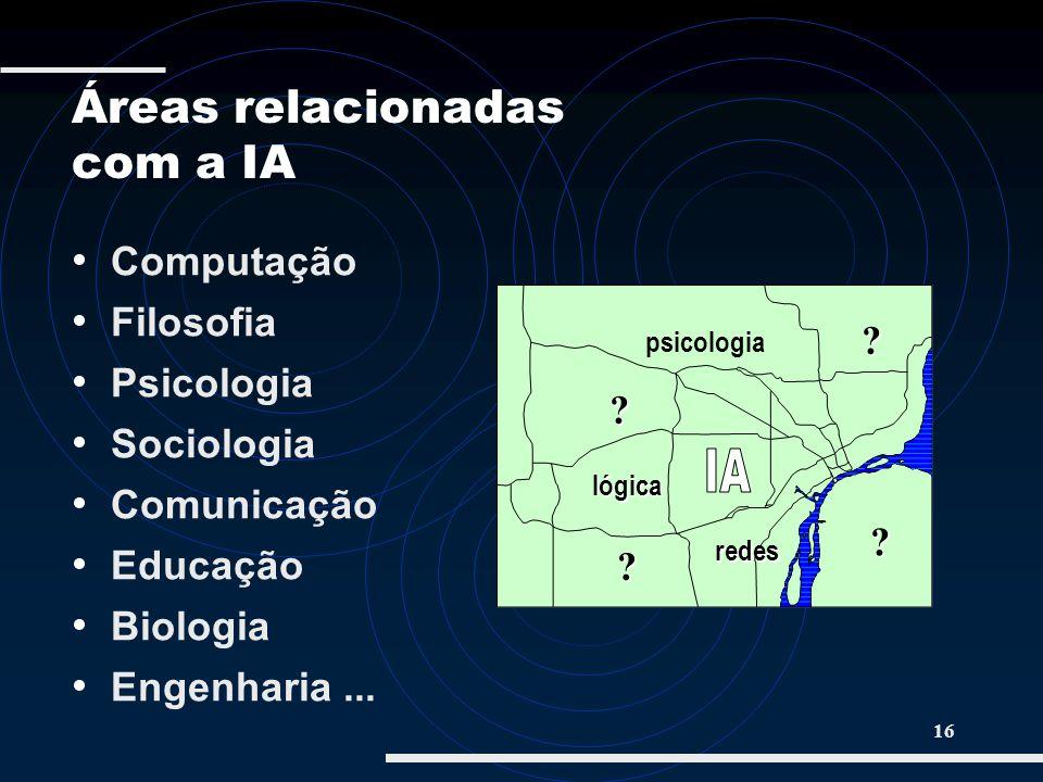 Áreas relacionadas com a IA