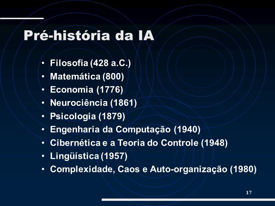 Pré-história da IA Filosofia (428 a.C.) Matemática (800)