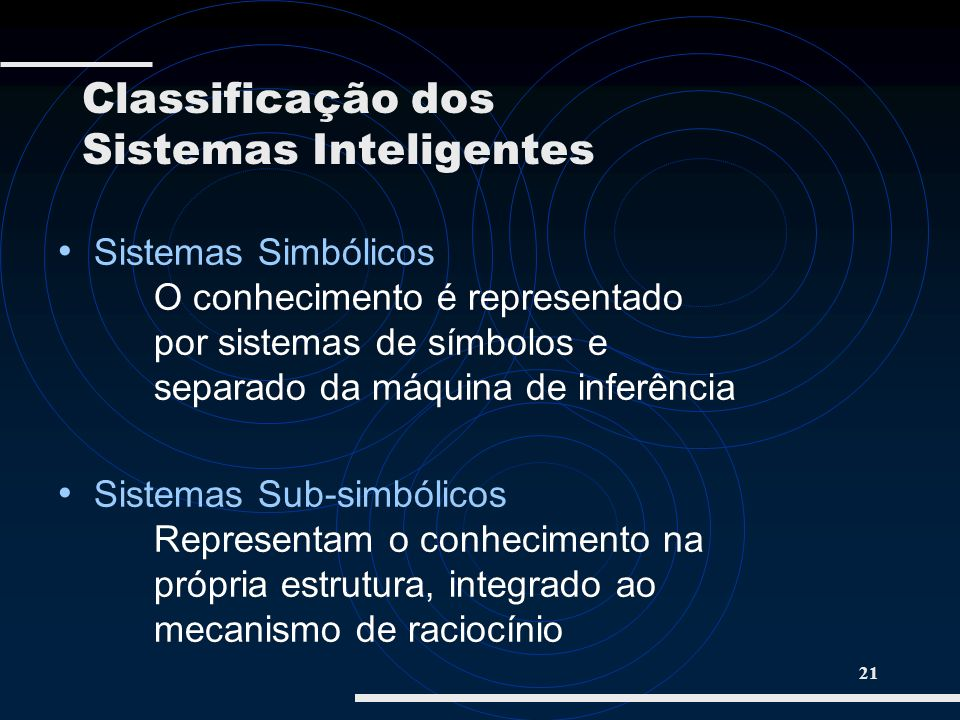 Classificação dos Sistemas Inteligentes