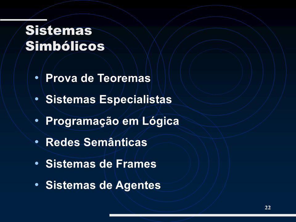Sistemas Simbólicos Prova de Teoremas Sistemas Especialistas