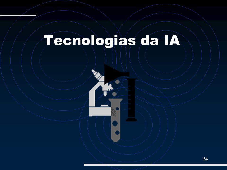 Tecnologias da IA
