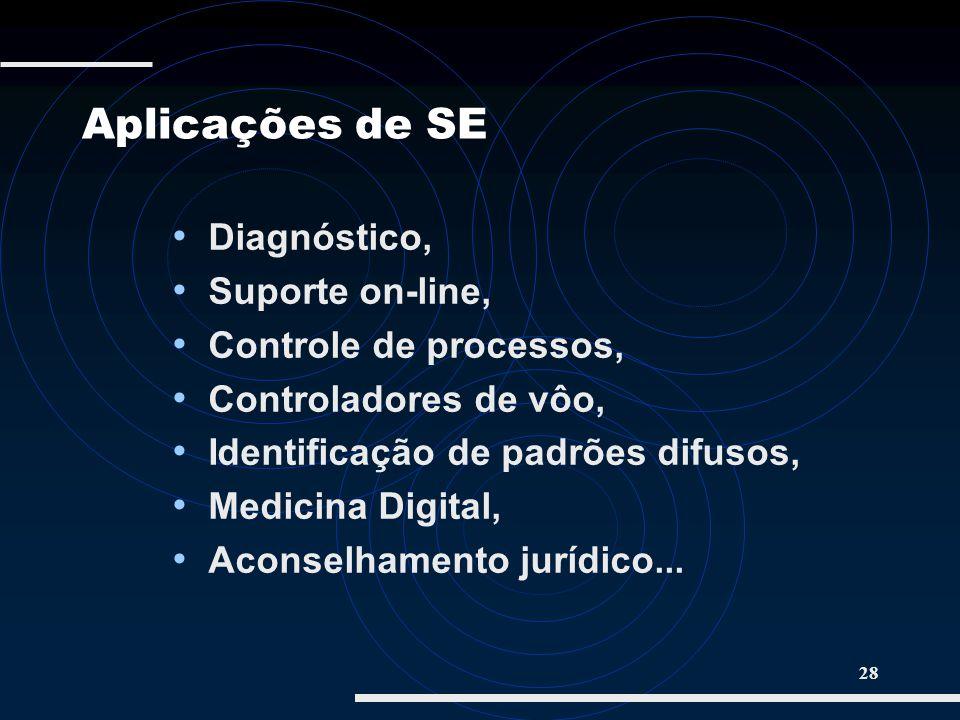 Aplicações de SE Diagnóstico, Suporte on-line, Controle de processos,