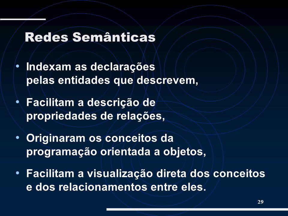 Redes Semânticas Indexam as declarações pelas entidades que descrevem,