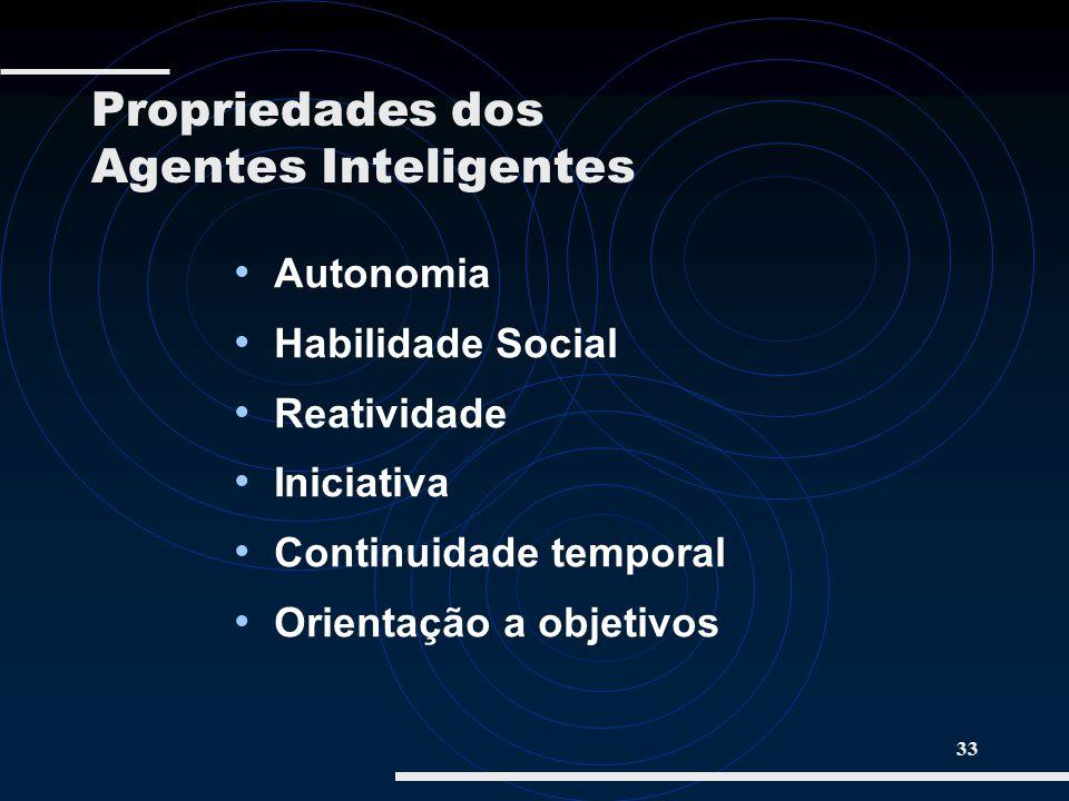 Propriedades dos Agentes Inteligentes
