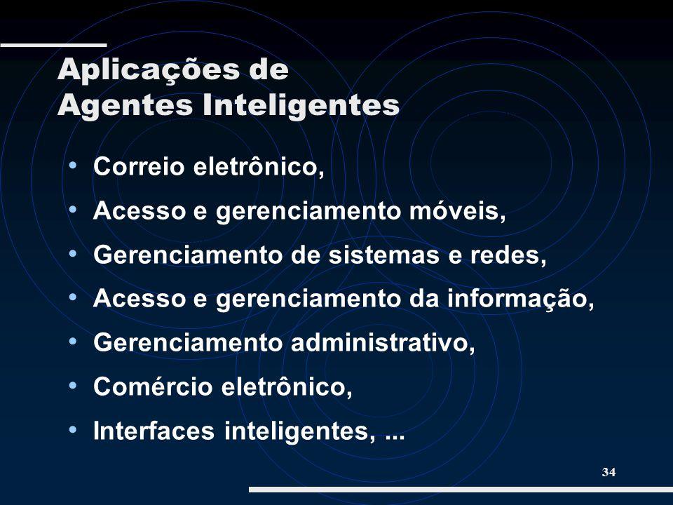 Aplicações de Agentes Inteligentes