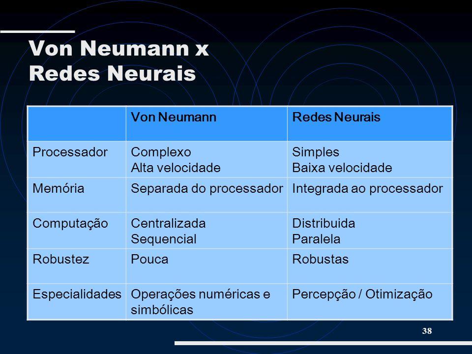 Von Neumann x Redes Neurais