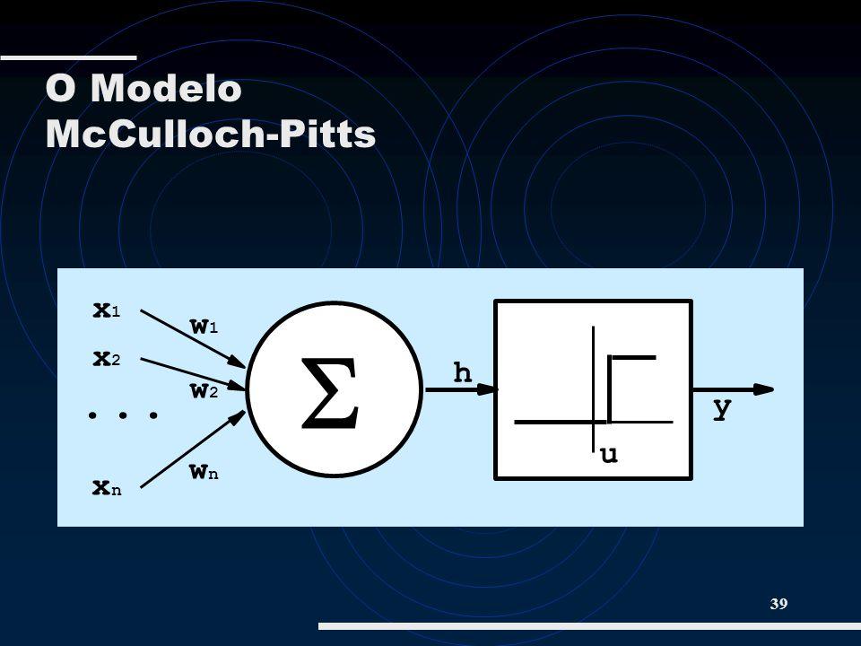 O Modelo McCulloch-Pitts