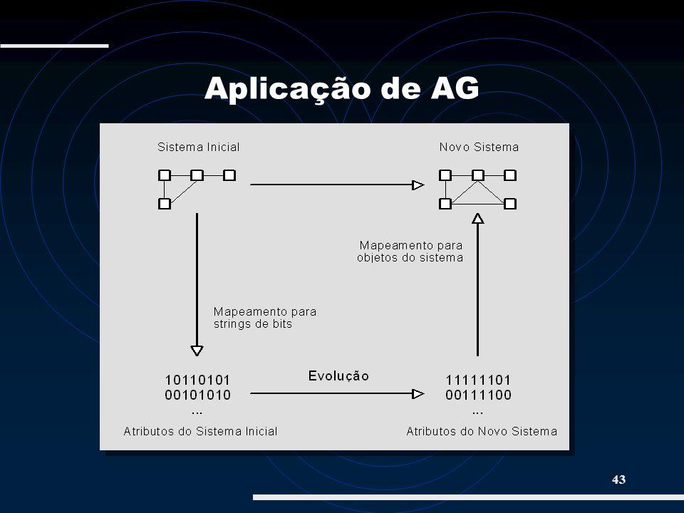 Aplicação de AG