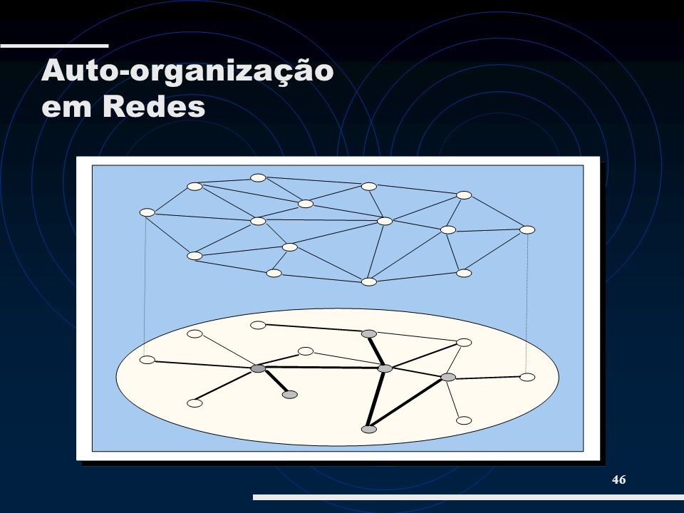 Auto-organização em Redes