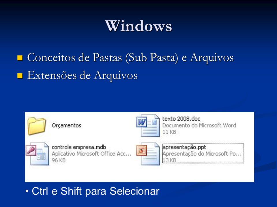 Windows Conceitos de Pastas (Sub Pasta) e Arquivos
